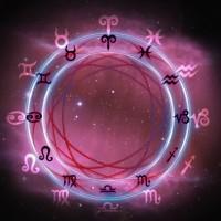 Активные знаки зодиака