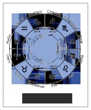 Фиксированный крест